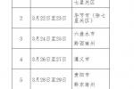 2017年贵州高考体育专业考试时间