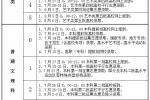 安徽2017高考二本投档录取时间